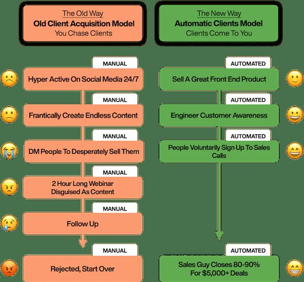 AC Process-min